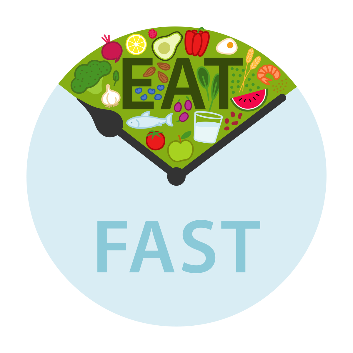 To Fast or Not to Fast? Why I will be fasting this Christmas.