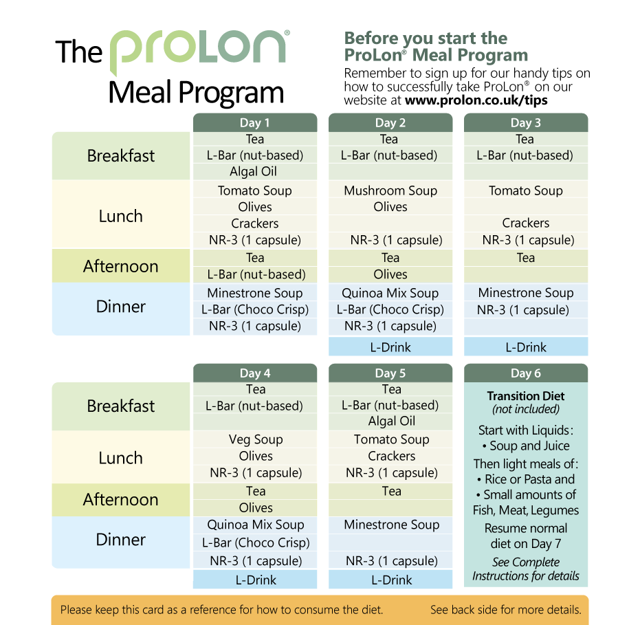 Prolon Diet